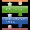 オペレーティングシステム - Wikipedia